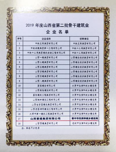 山西晋建集团荣获2019年度山西省优秀骨干建筑业